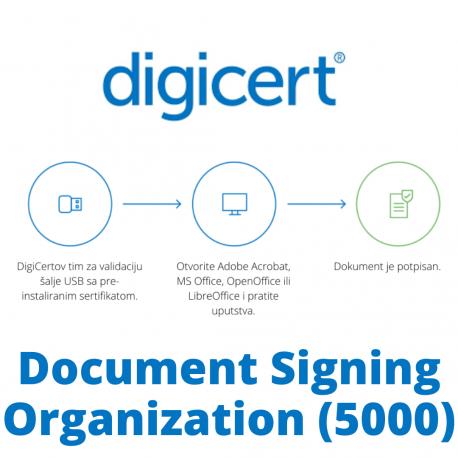 Document Signing - Organization (5000)